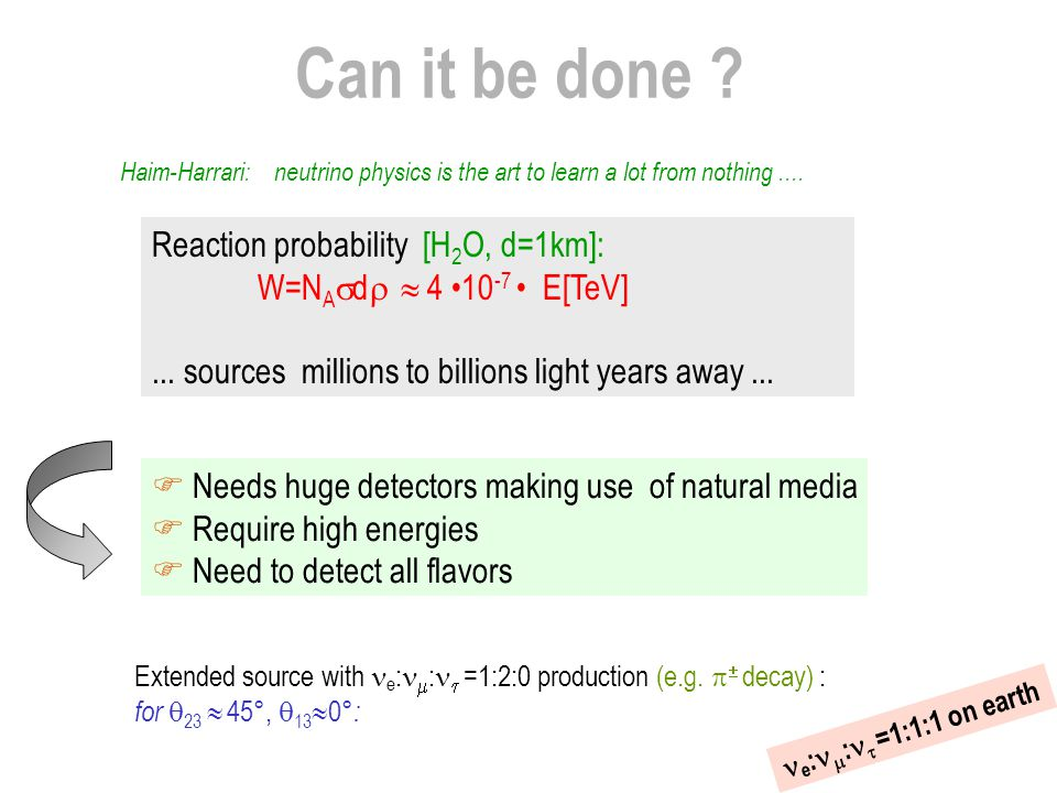 Can it be done Reaction probability [H2O, d=1km]:
